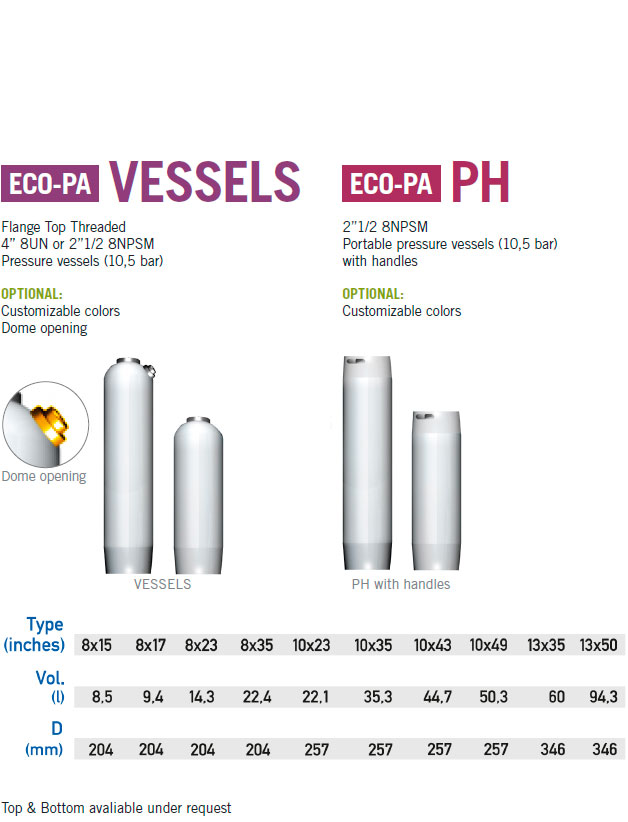 eco-pa tanks for water treatment technical caracteristics ph vessels