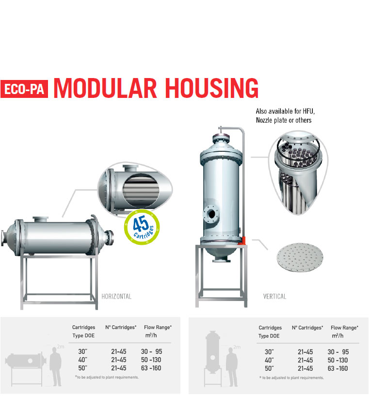 eco-pa tanks for water treatment technical caracteristics modular housing ABC